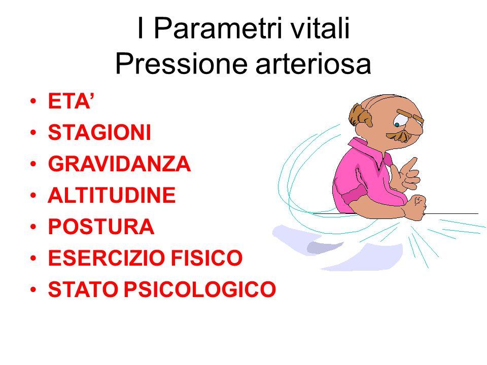I Parametri vitali Pressione arteriosa