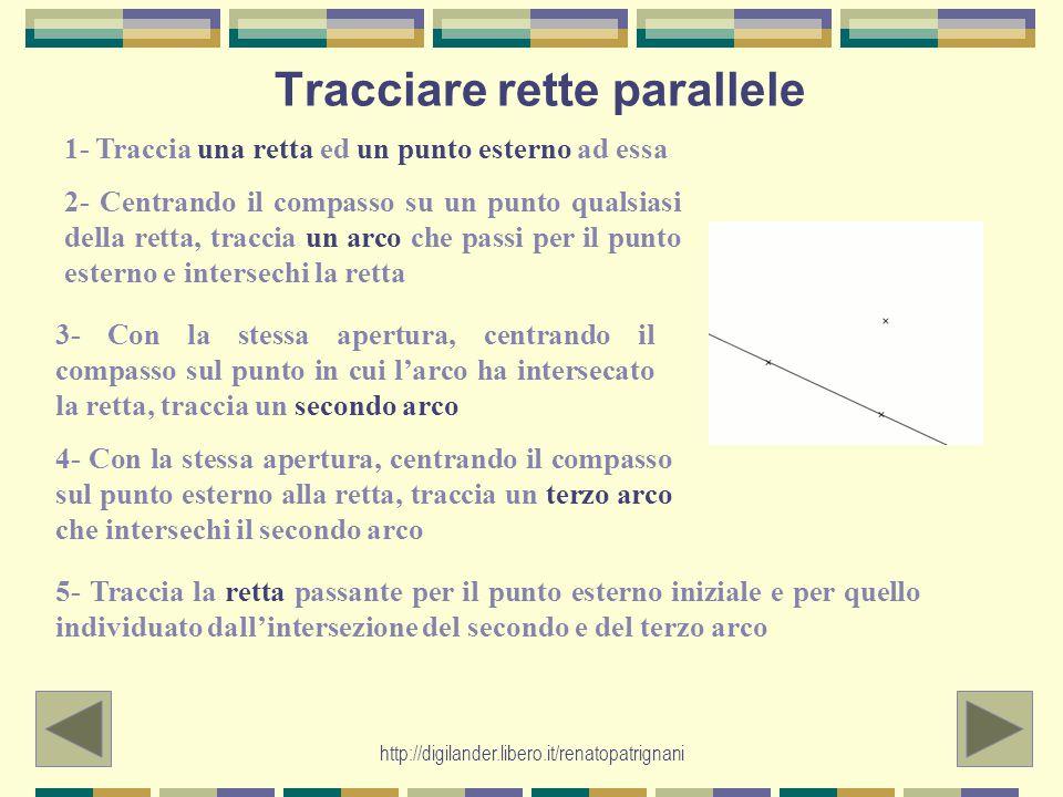 Tracciare rette parallele