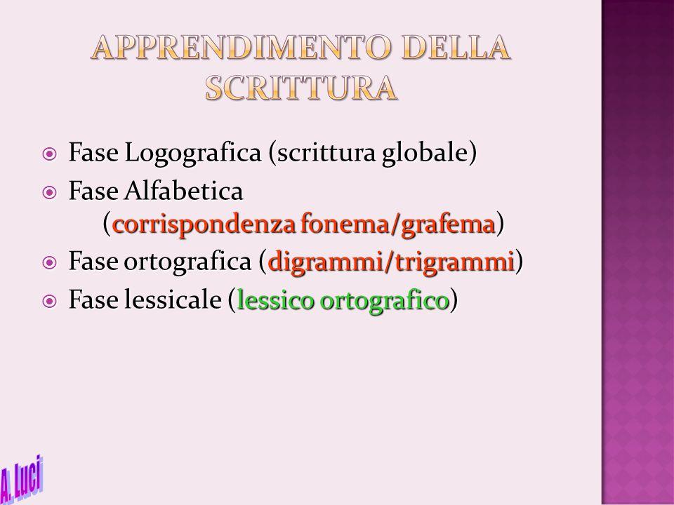 A. Luci Fase Logografica (scrittura globale)