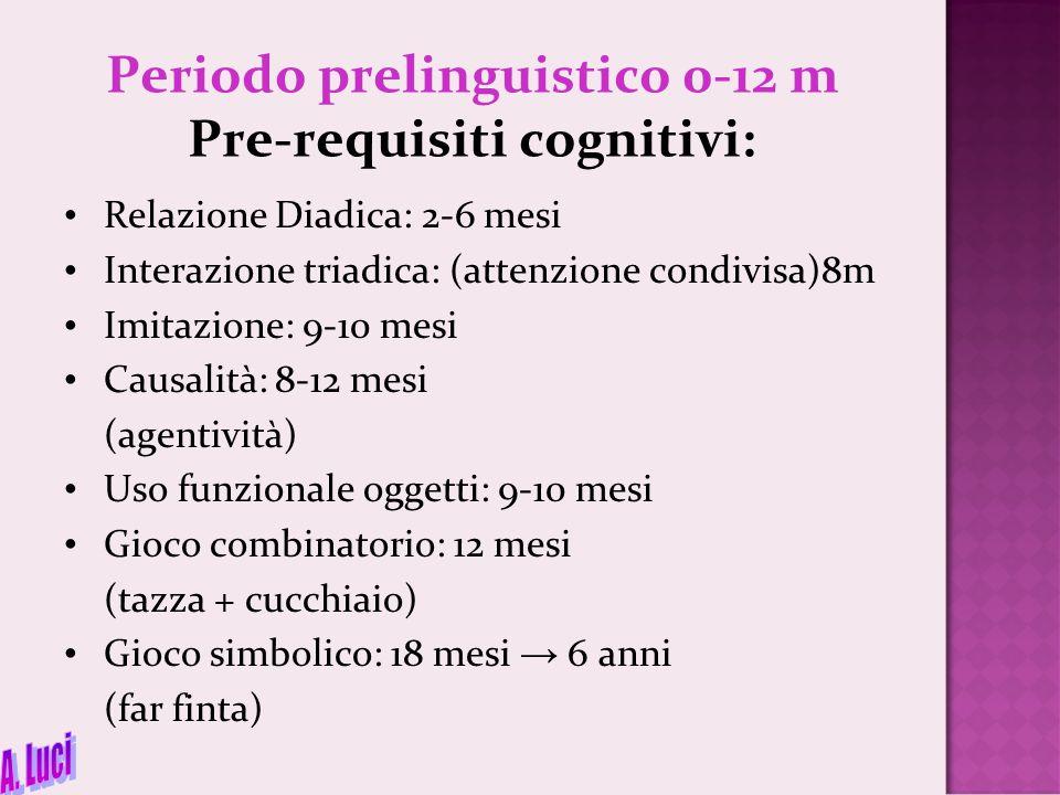 Periodo prelinguistico 0-12 m Pre-requisiti cognitivi: