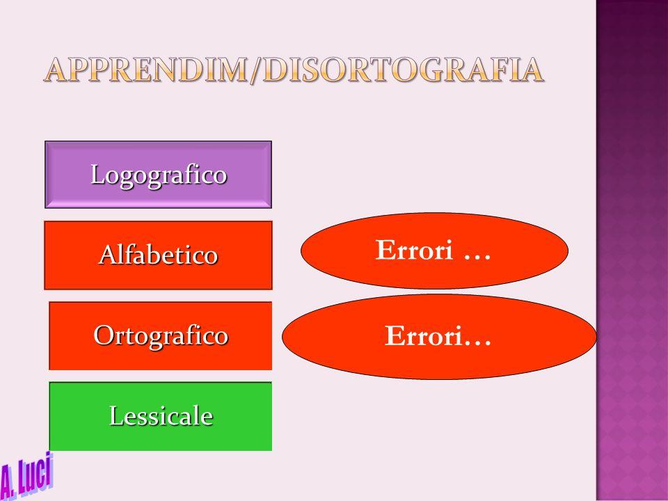 A. Luci Errori … Errori… Logografico Alfabetico Ortografico Lessicale