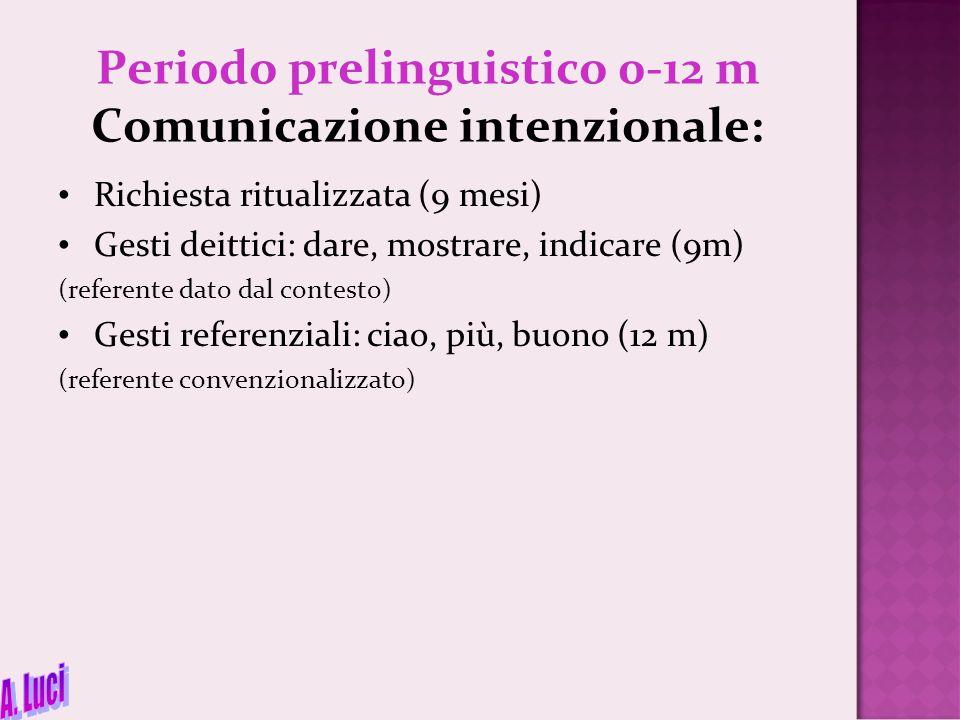 Periodo prelinguistico 0-12 m Comunicazione intenzionale: