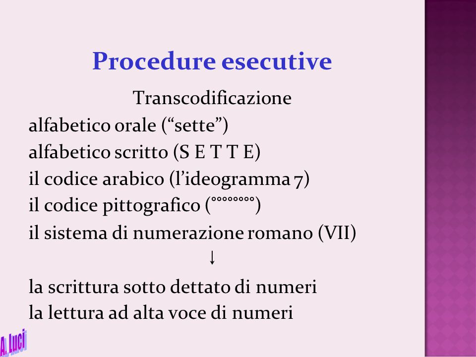 Procedure esecutive A. Luci Transcodificazione