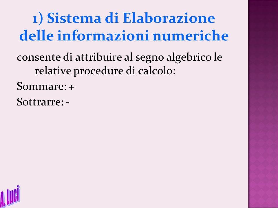 1) Sistema di Elaborazione delle informazioni numeriche
