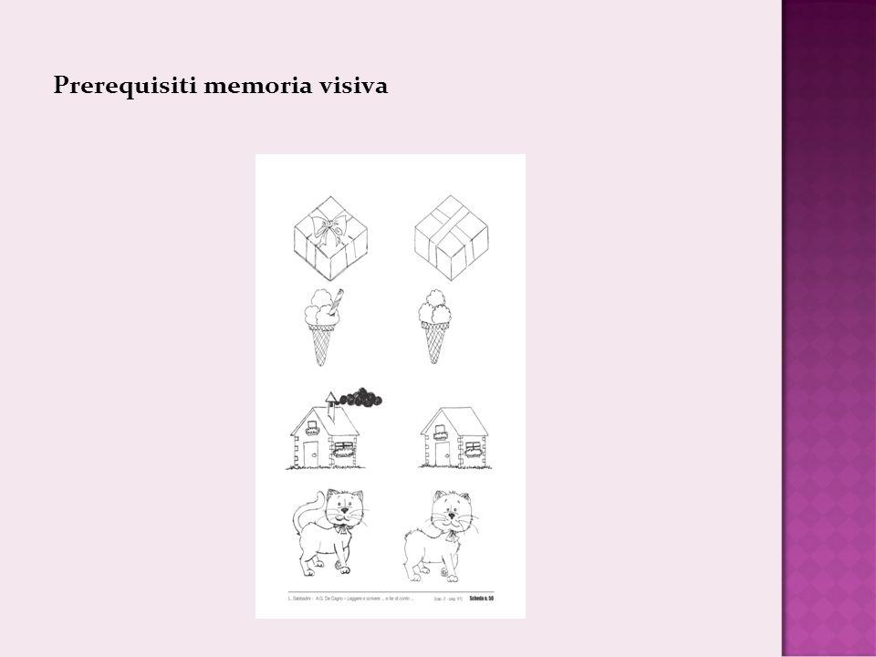 Prerequisiti memoria visiva