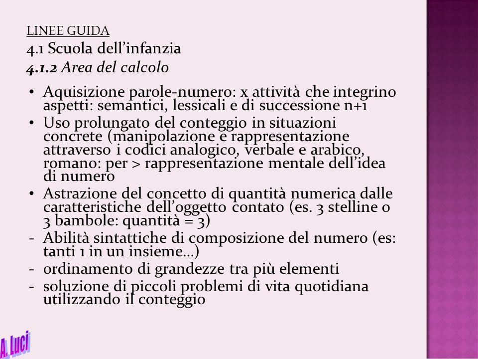 LINEE GUIDA 4.1 Scuola dell'infanzia 4.1.2 Area del calcolo