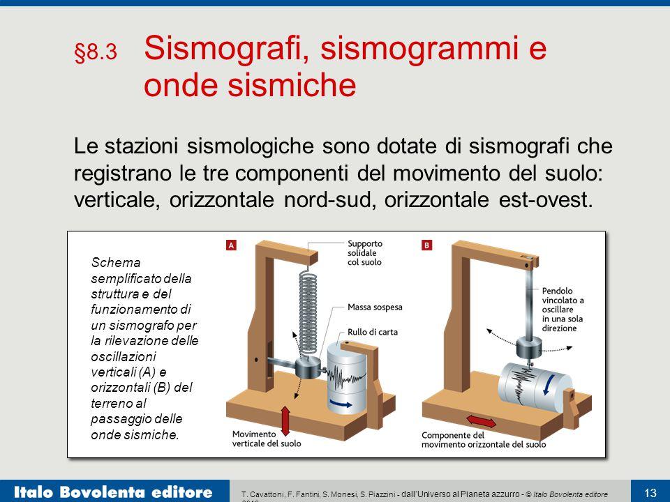 §8.3 Sismografi, sismogrammi e onde sismiche