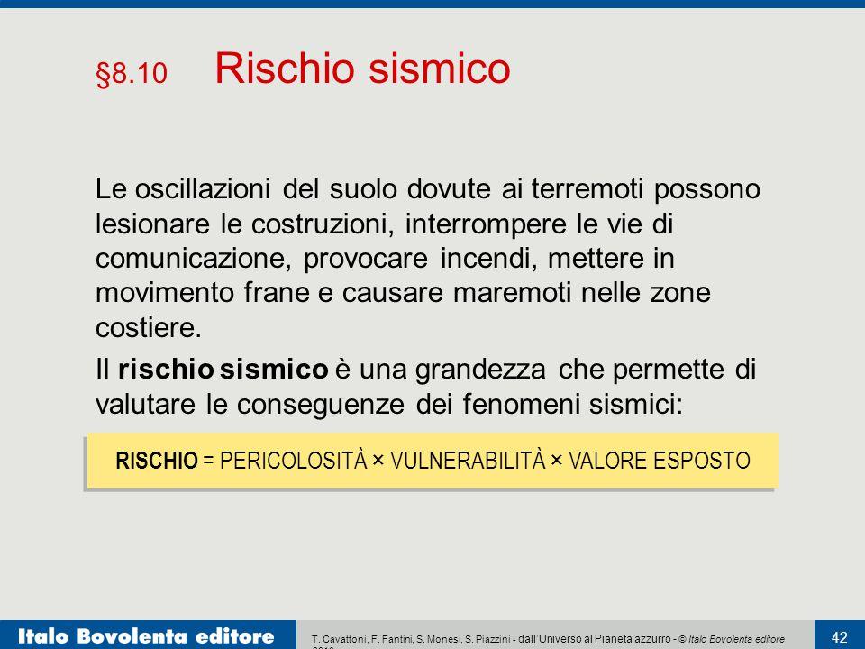 RISCHIO = PERICOLOSITÀ × VULNERABILITÀ × VALORE ESPOSTO