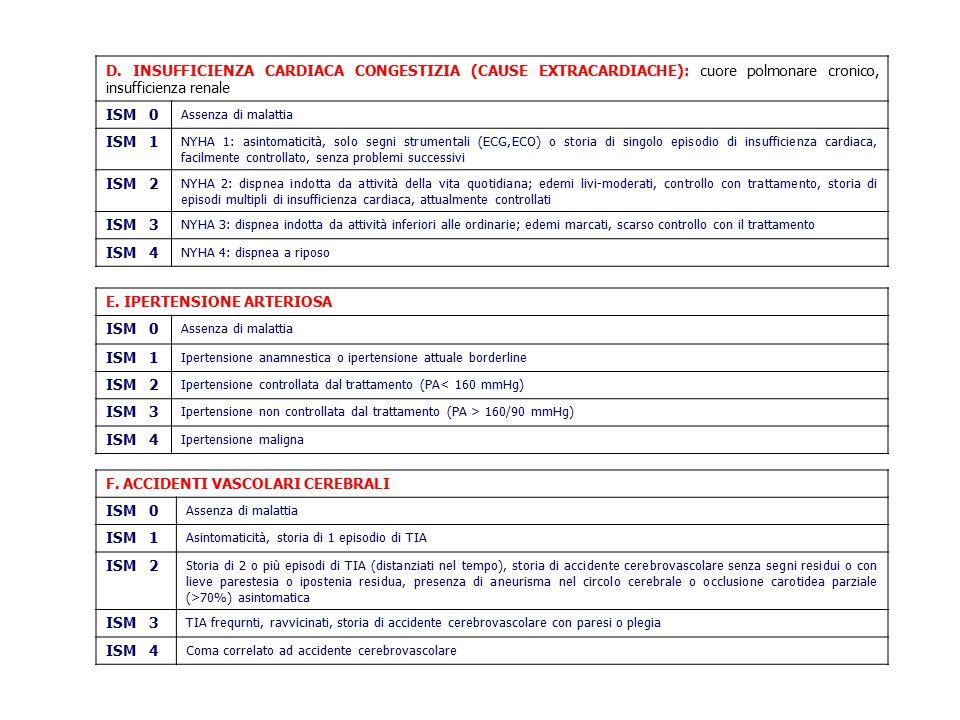 E. IPERTENSIONE ARTERIOSA ISM 0 ISM 1 ISM 2 ISM 3 ISM 4