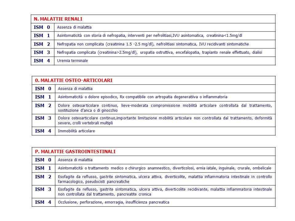 0. MALATTIE OSTEO-ARTICOLARI ISM 0 ISM 1 ISM 2 ISM 3 ISM 4