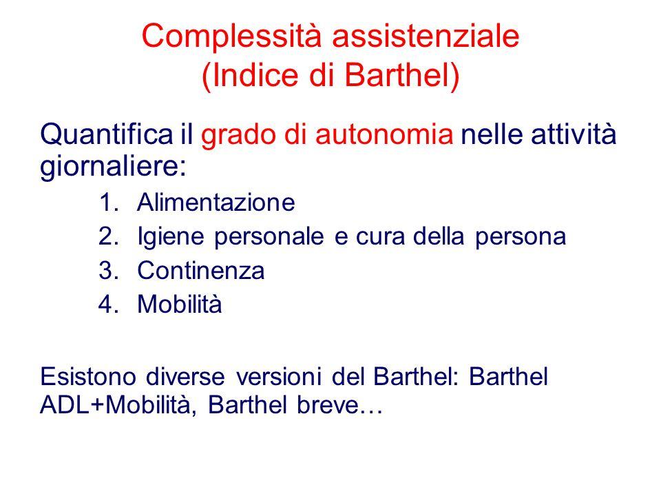 Complessità assistenziale (Indice di Barthel)