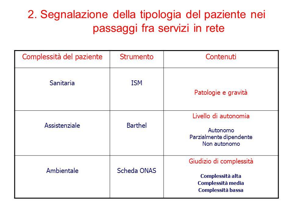 2. Segnalazione della tipologia del paziente nei passaggi fra servizi in rete