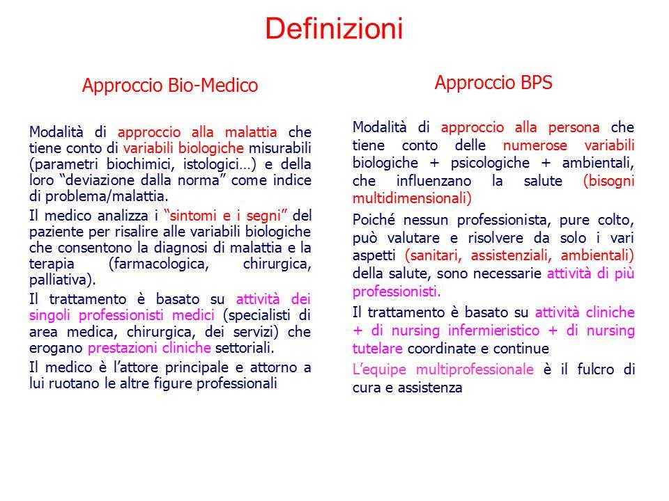 Definizioni Approccio BPS Approccio Bio-Medico