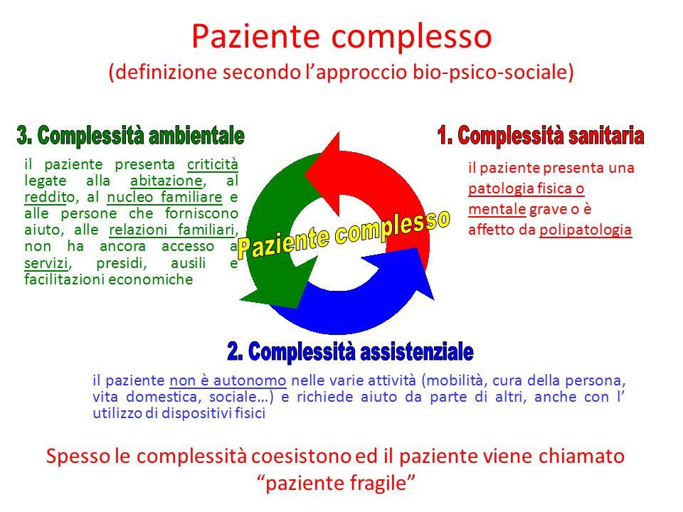 Paziente complesso (definizione secondo l'approccio bio-psico-sociale)