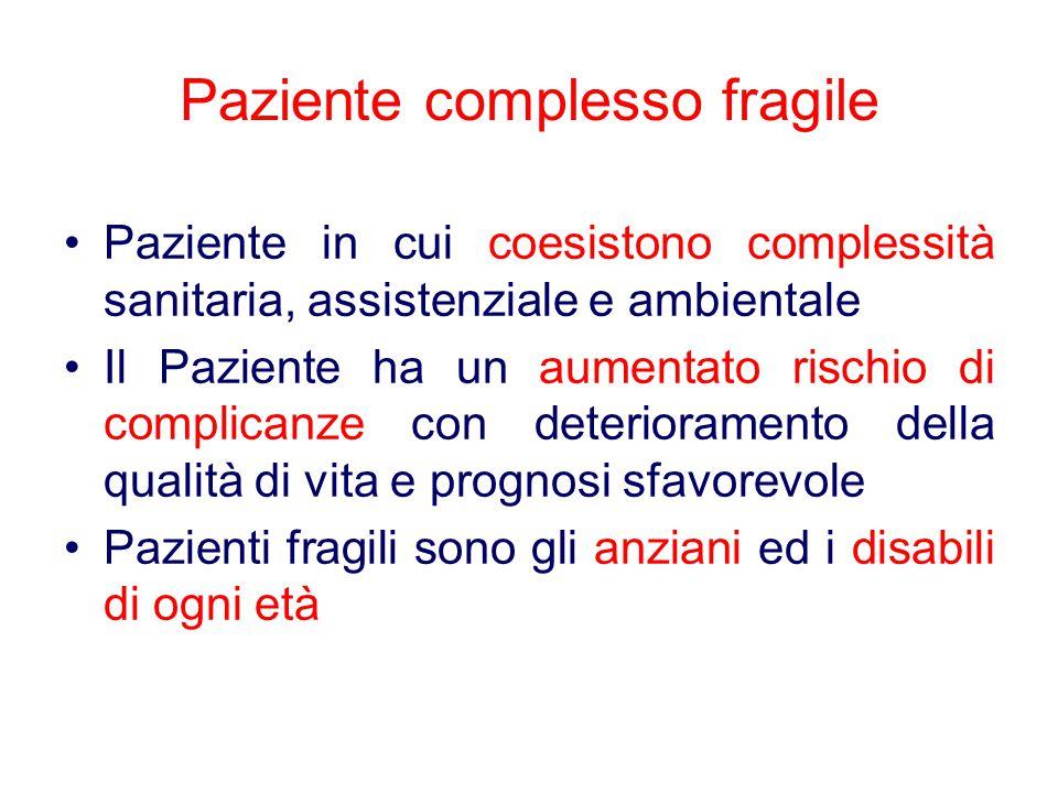 Paziente complesso fragile