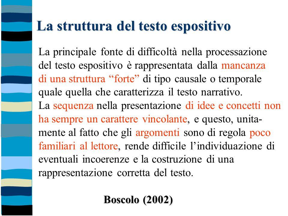 La struttura del testo espositivo