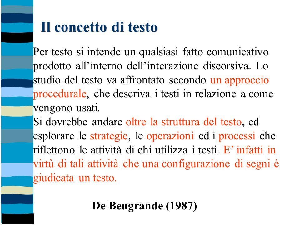 Il concetto di testo Per testo si intende un qualsiasi fatto comunicativo.