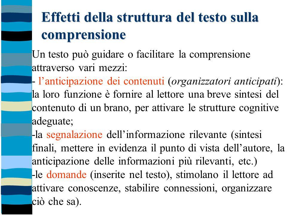 Effetti della struttura del testo sulla comprensione