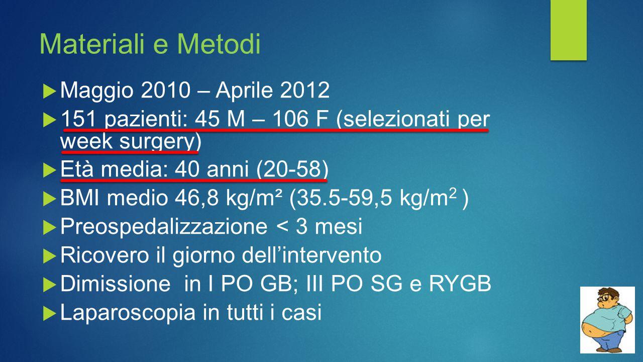 Materiali e Metodi Maggio 2010 – Aprile 2012