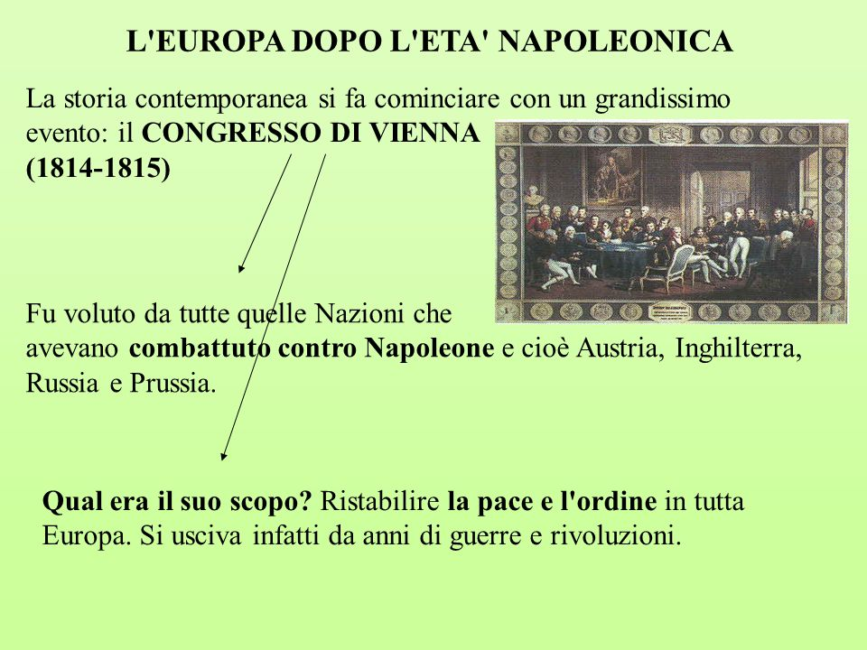 L EUROPA DOPO L ETA NAPOLEONICA