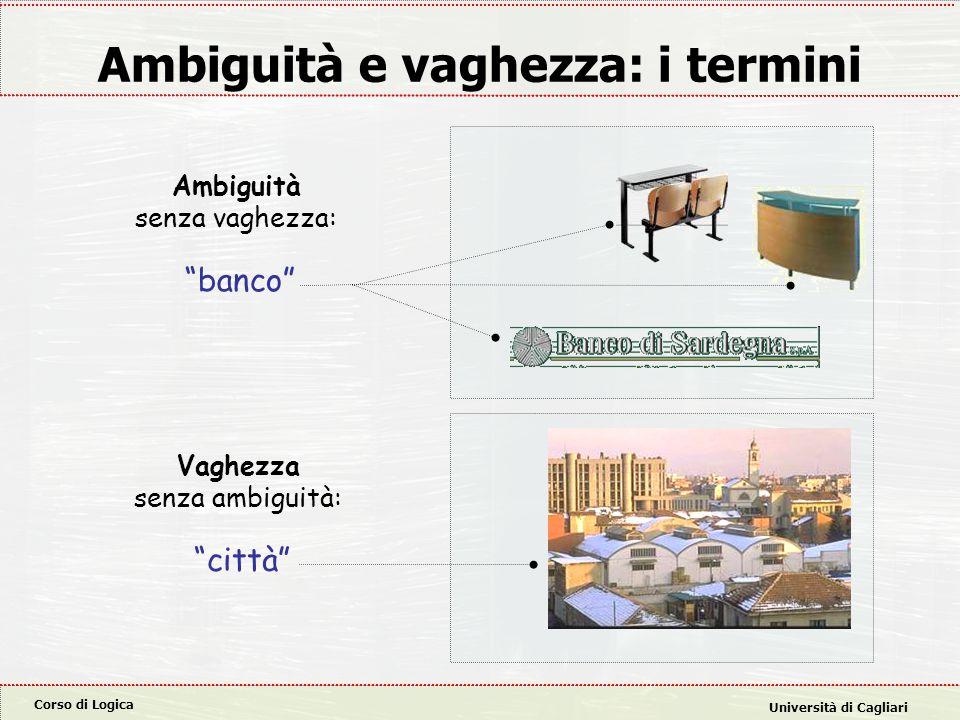 Ambiguità e vaghezza: i termini