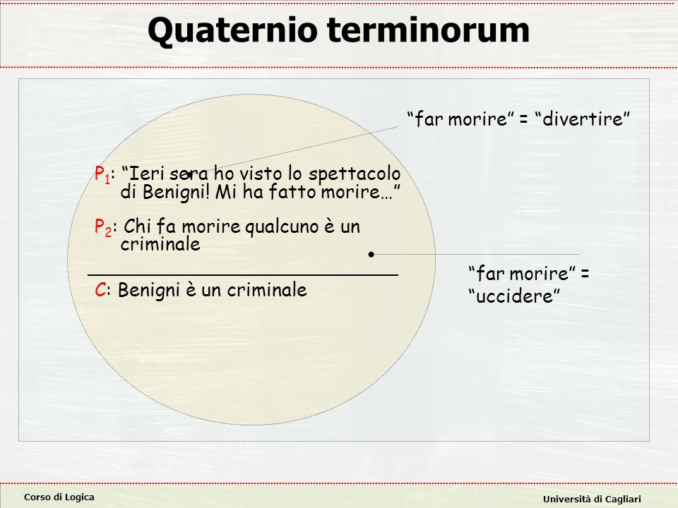 Quaternio terminorum far morire = divertire
