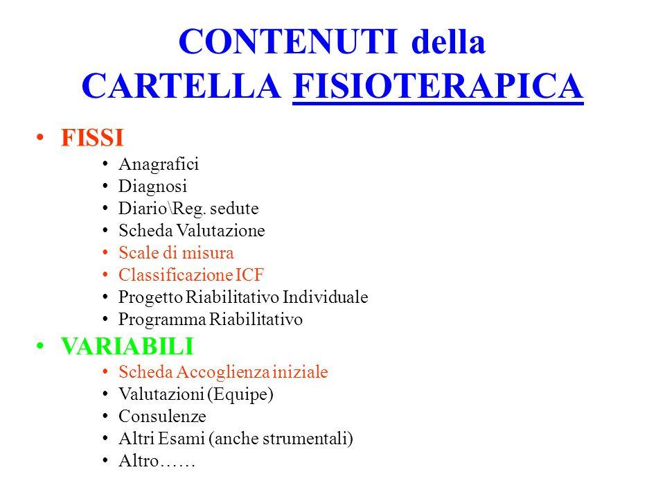 CONTENUTI della CARTELLA FISIOTERAPICA