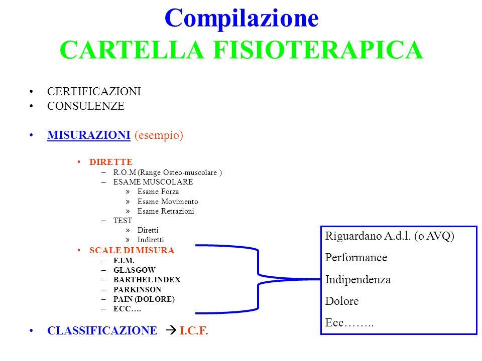 Compilazione CARTELLA FISIOTERAPICA