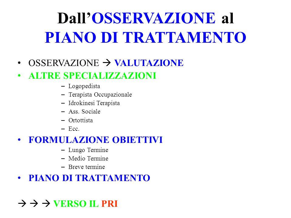 Dall'OSSERVAZIONE al PIANO DI TRATTAMENTO