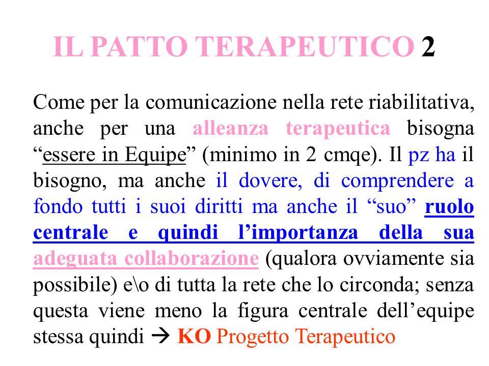 IL PATTO TERAPEUTICO 2