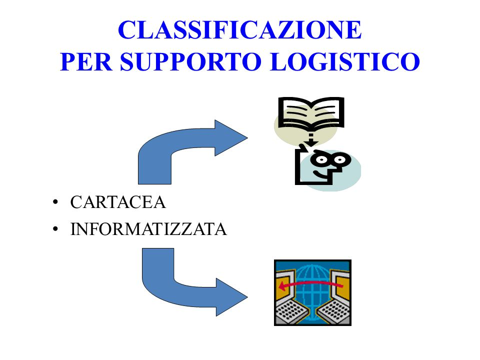 CLASSIFICAZIONE PER SUPPORTO LOGISTICO