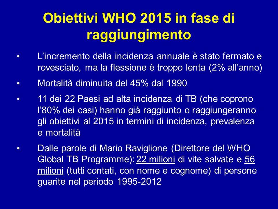 Obiettivi WHO 2015 in fase di raggiungimento