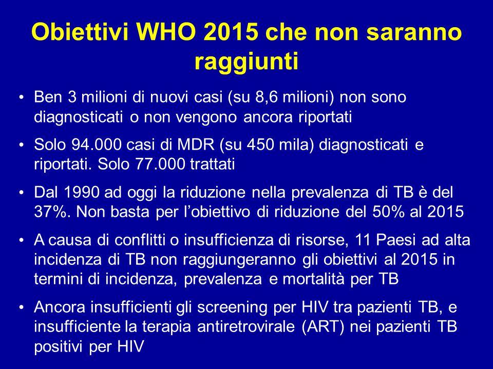 Obiettivi WHO 2015 che non saranno raggiunti