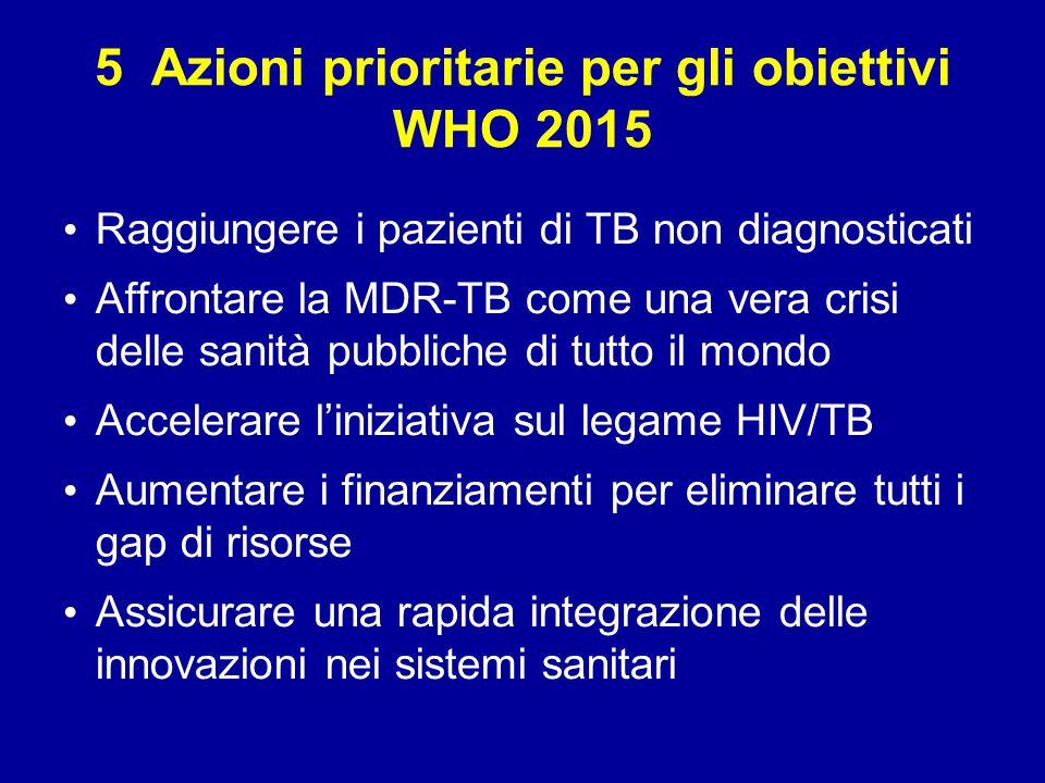 5 Azioni prioritarie per gli obiettivi WHO 2015