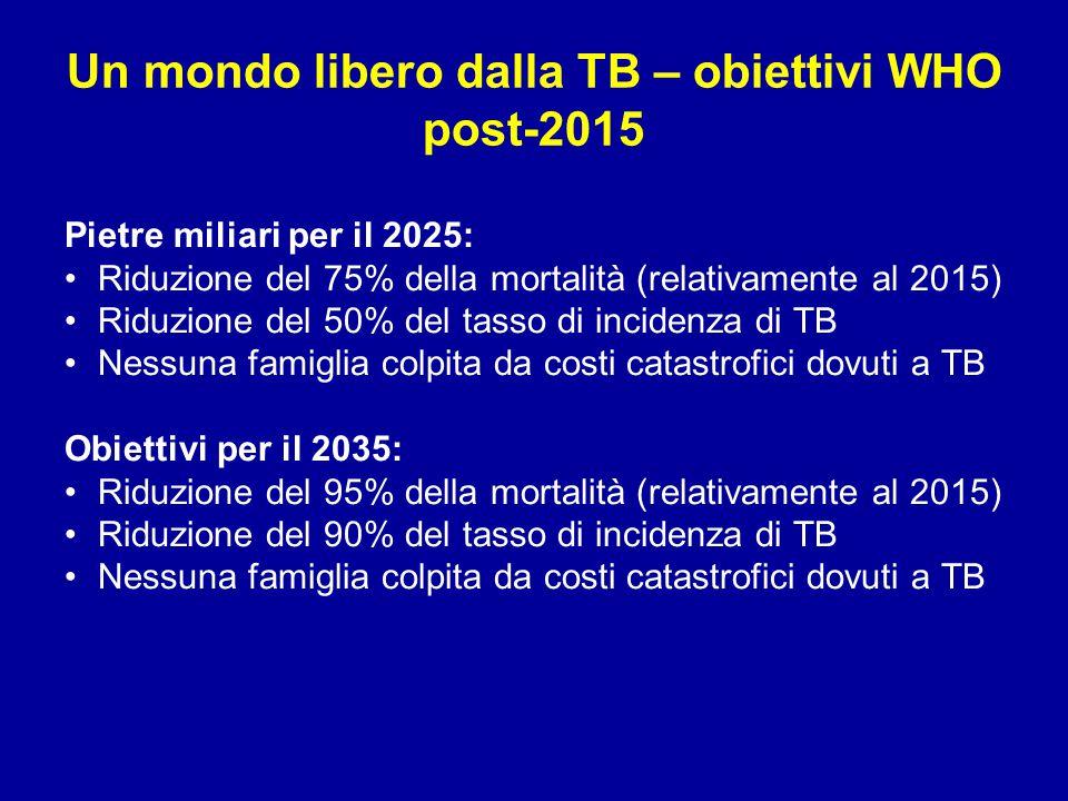 Un mondo libero dalla TB – obiettivi WHO post-2015