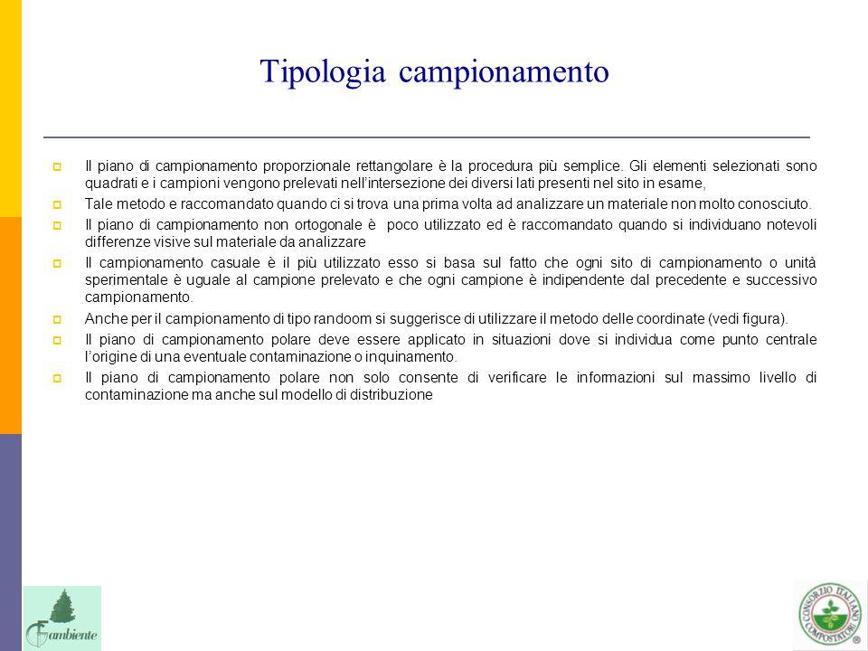 Tipologia campionamento