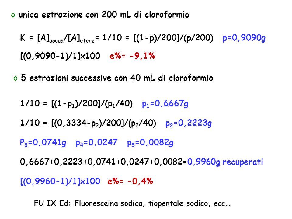unica estrazione con 200 mL di cloroformio