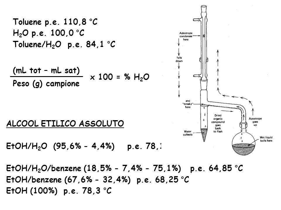 Toluene p.e. 110,8 °C H2O p.e. 100,0 °C. Toluene/H2O p.e. 84,1 °C. (mL tot – mL sat) x 100 = % H2O.