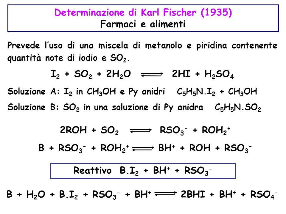 Determinazione di Karl Fischer (1935) Farmaci e alimenti