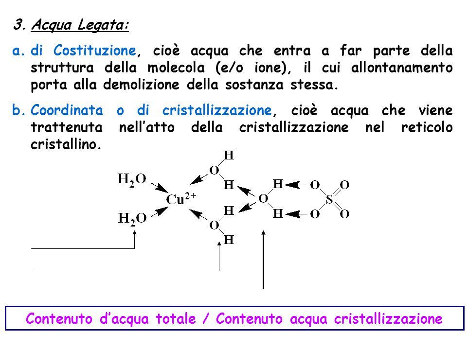 Contenuto d'acqua totale / Contenuto acqua cristallizzazione