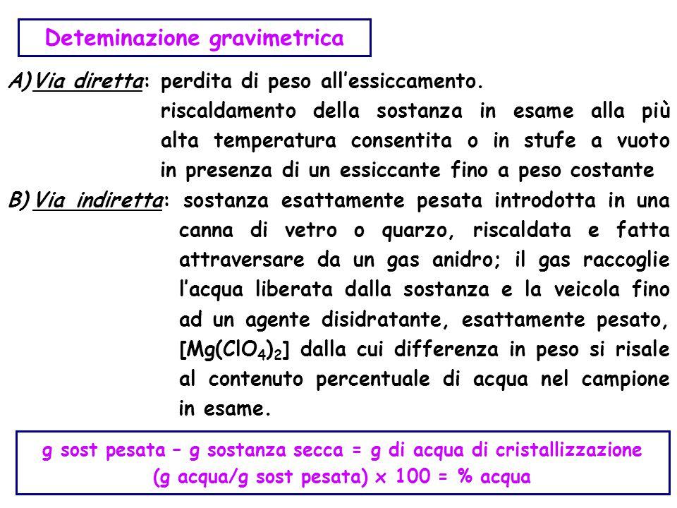 Deteminazione gravimetrica