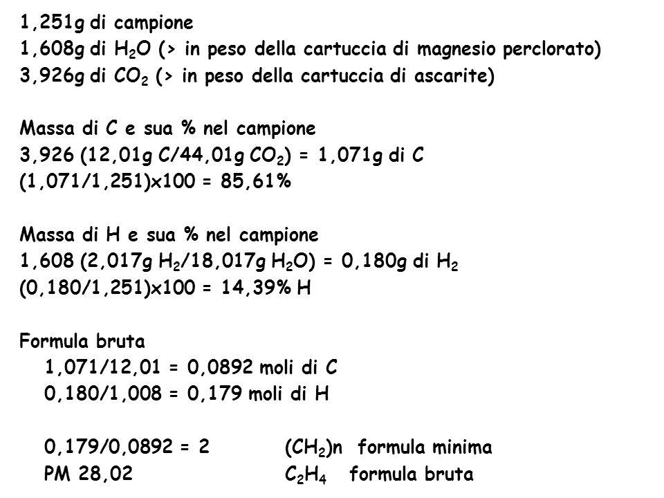 1,251g di campione 1,608g di H2O (> in peso della cartuccia di magnesio perclorato) 3,926g di CO2 (> in peso della cartuccia di ascarite)