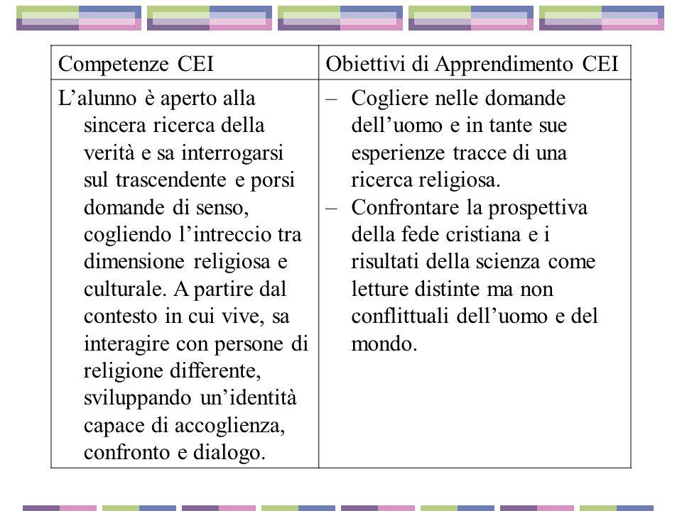 Competenze CEI Obiettivi di Apprendimento CEI.