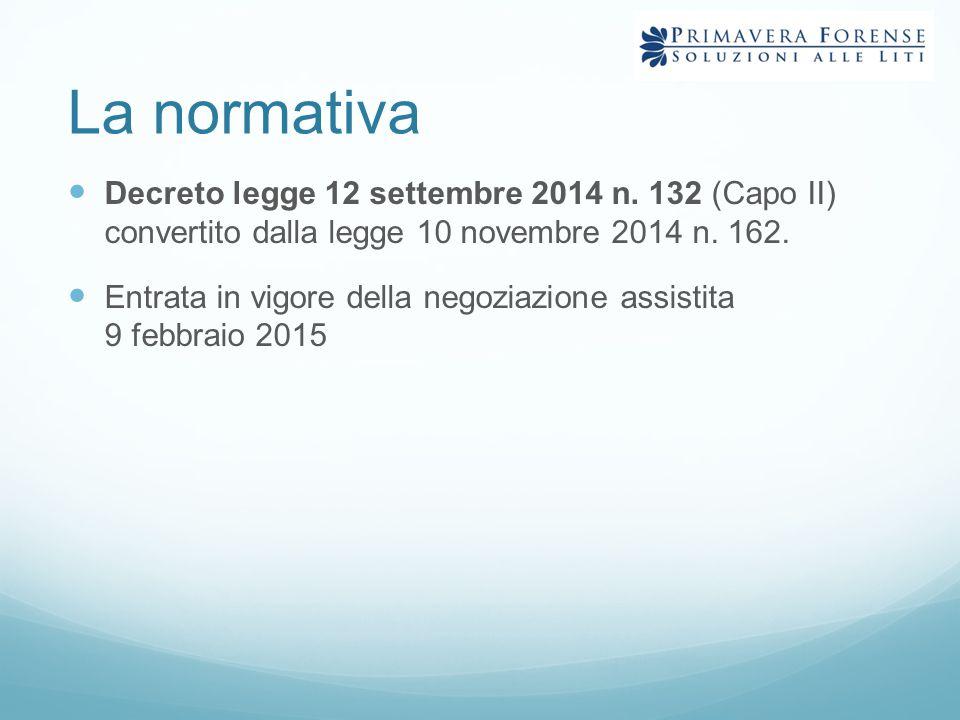 La normativa Decreto legge 12 settembre 2014 n. 132 (Capo II) convertito dalla legge 10 novembre 2014 n. 162.
