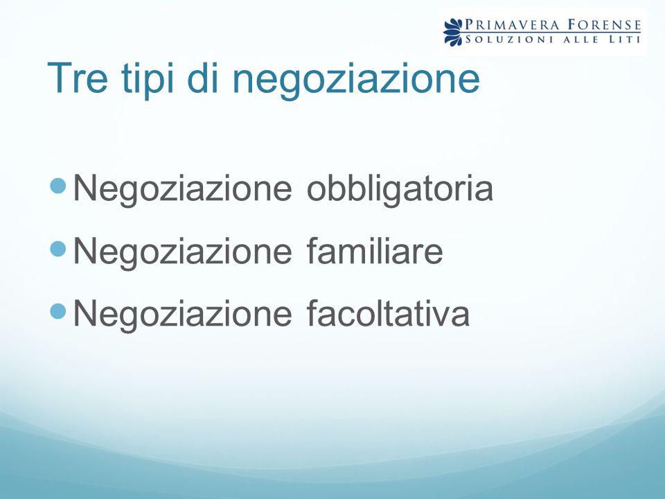 Tre tipi di negoziazione