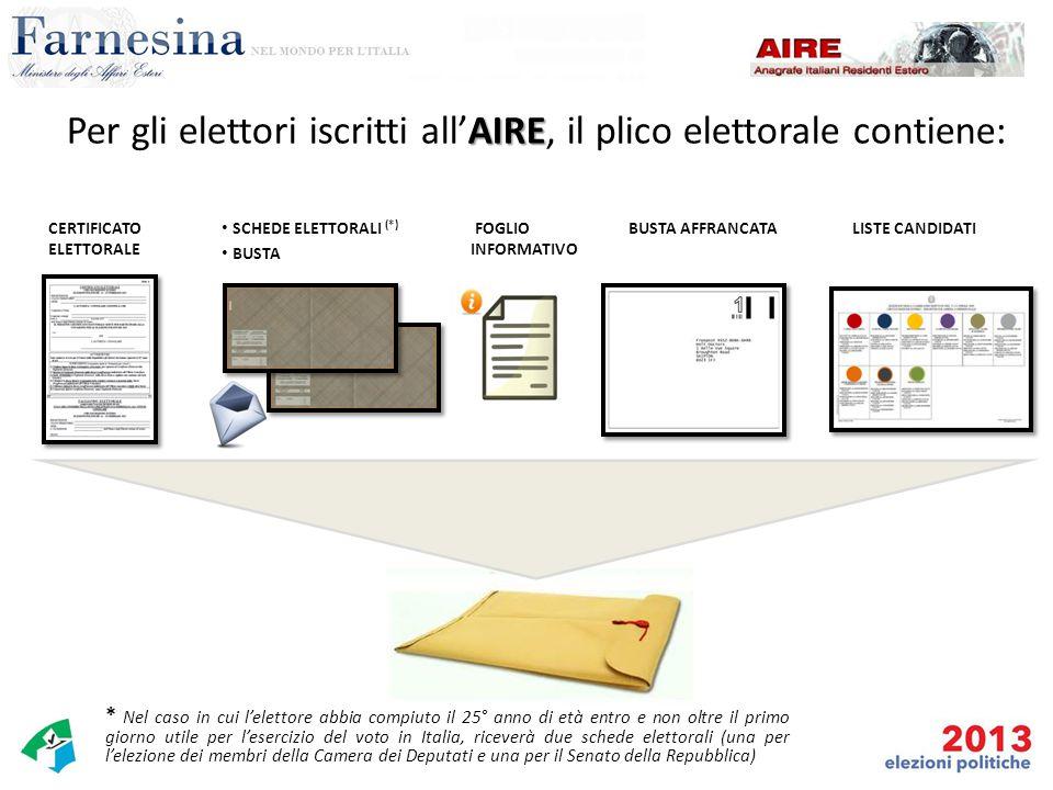 Per gli elettori iscritti all'AIRE, il plico elettorale contiene:
