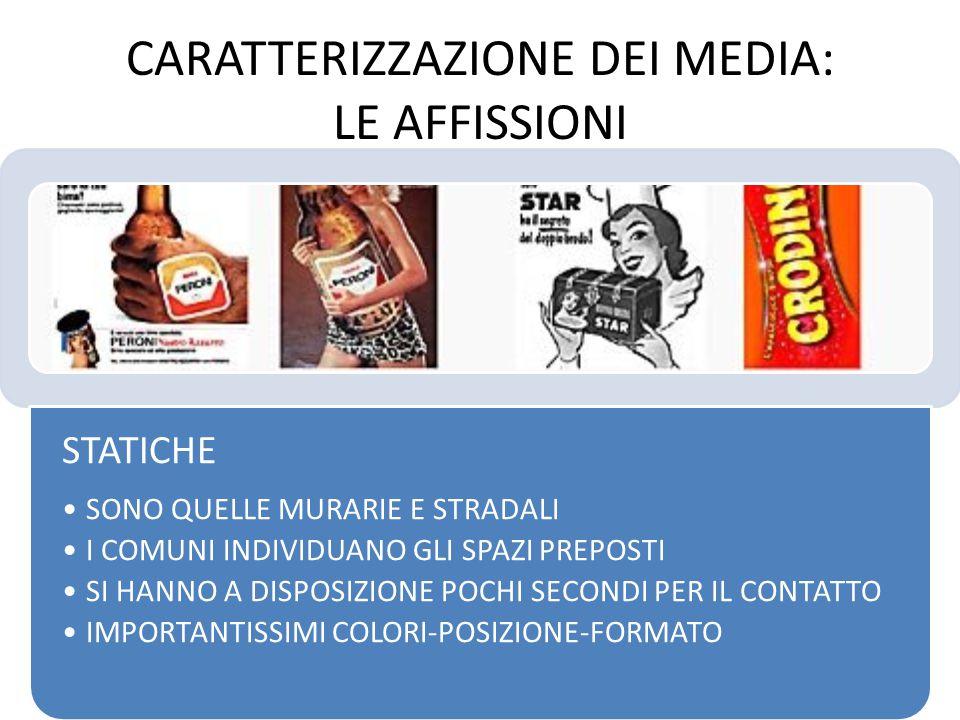CARATTERIZZAZIONE DEI MEDIA: LE AFFISSIONI
