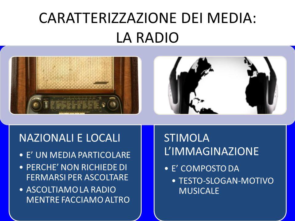 CARATTERIZZAZIONE DEI MEDIA: LA RADIO