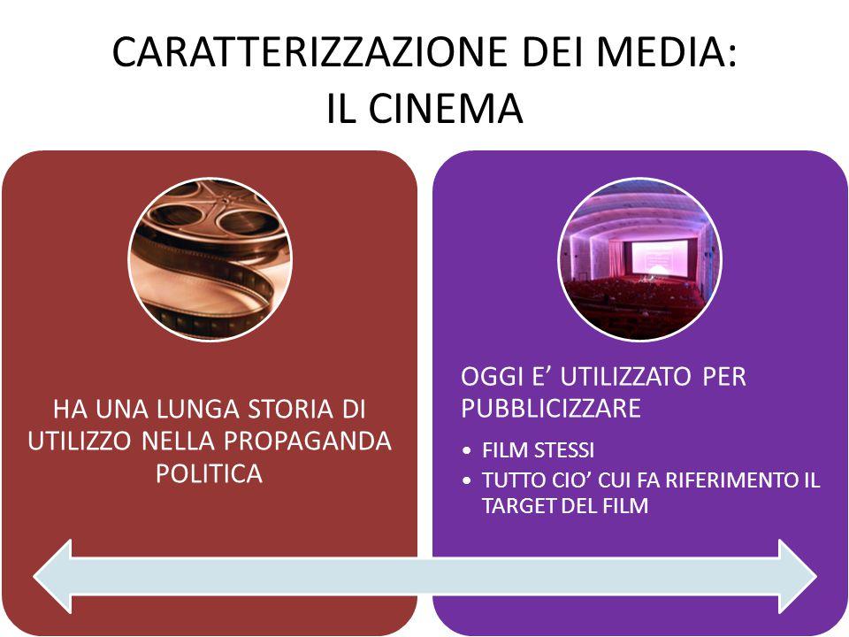CARATTERIZZAZIONE DEI MEDIA: IL CINEMA