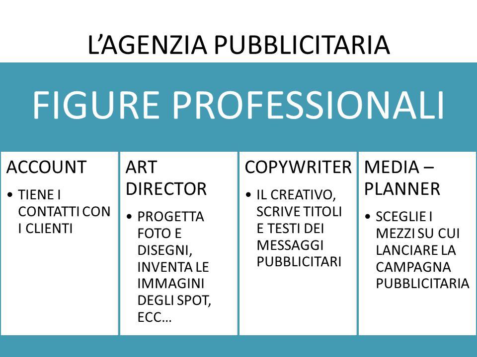 L'AGENZIA PUBBLICITARIA